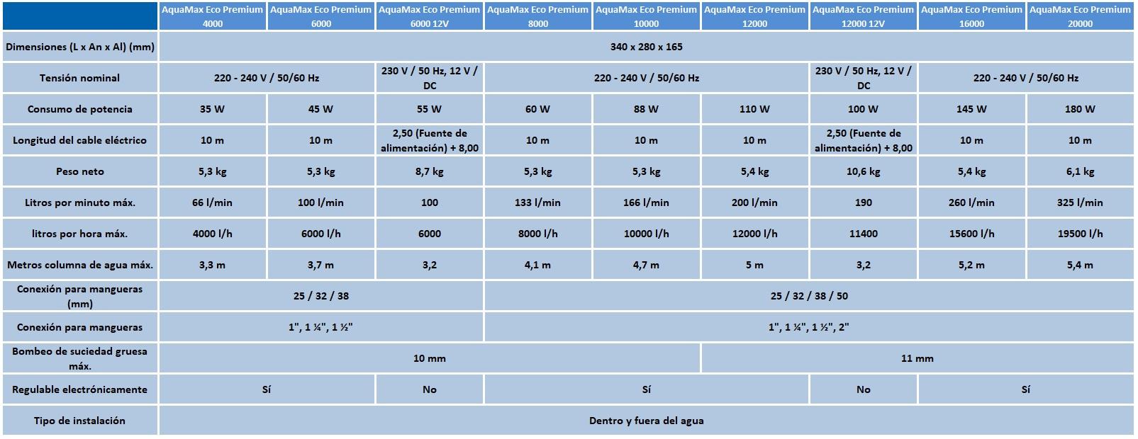 comparativa bombas OASE premium + 12V